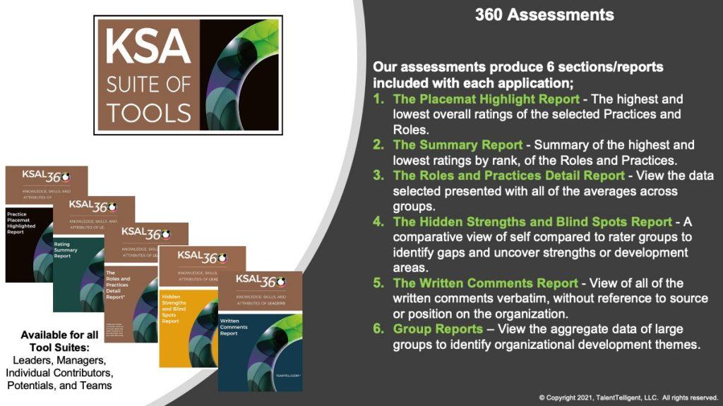 TalentTelligent 360 Degree Assessments