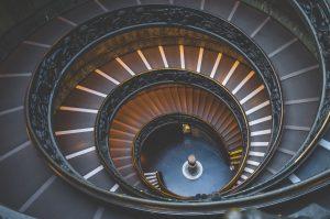 Vertical Succession Planning Image